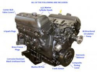 Мотор-Блок, 4.3L Vortec с 1996г. - 4300-BaseV
