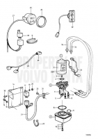 Hydraulic Pump, Trim Instrument and Installation Components