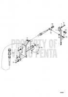 manual speed control D65A-MT AUX, D65A-MS AUX