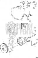 Steering 5.0GXi-A, 5.7Gi-A, 5.7GXi-B