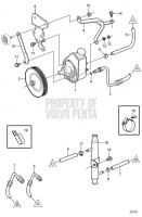 Steering 3.0GLP-A, 3.0GLP-B